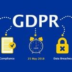 What Countries are Covered by GDPR?