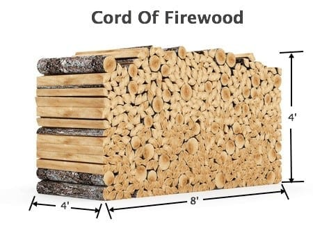 How To Measure A Cord Of Wood