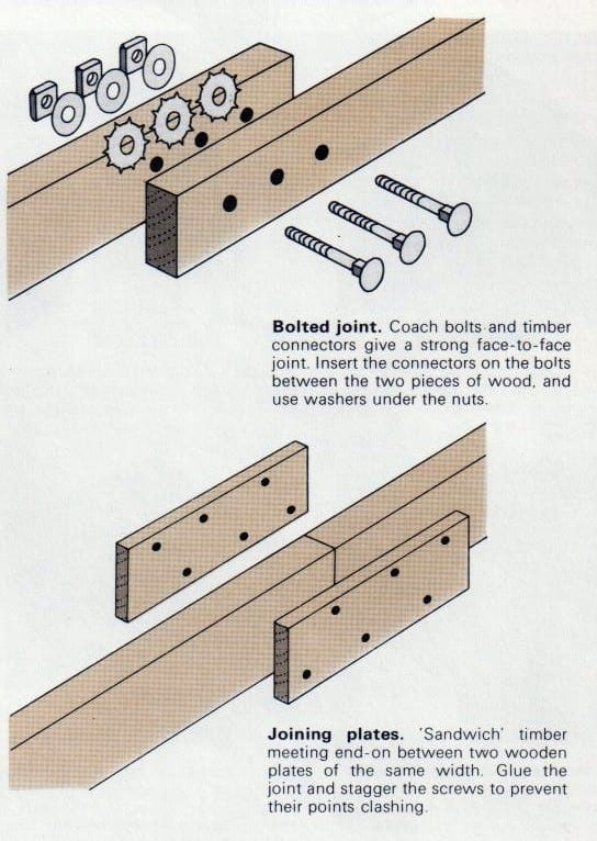 Make A Hole Then Screw The Wood Pieces Together Step 2 1