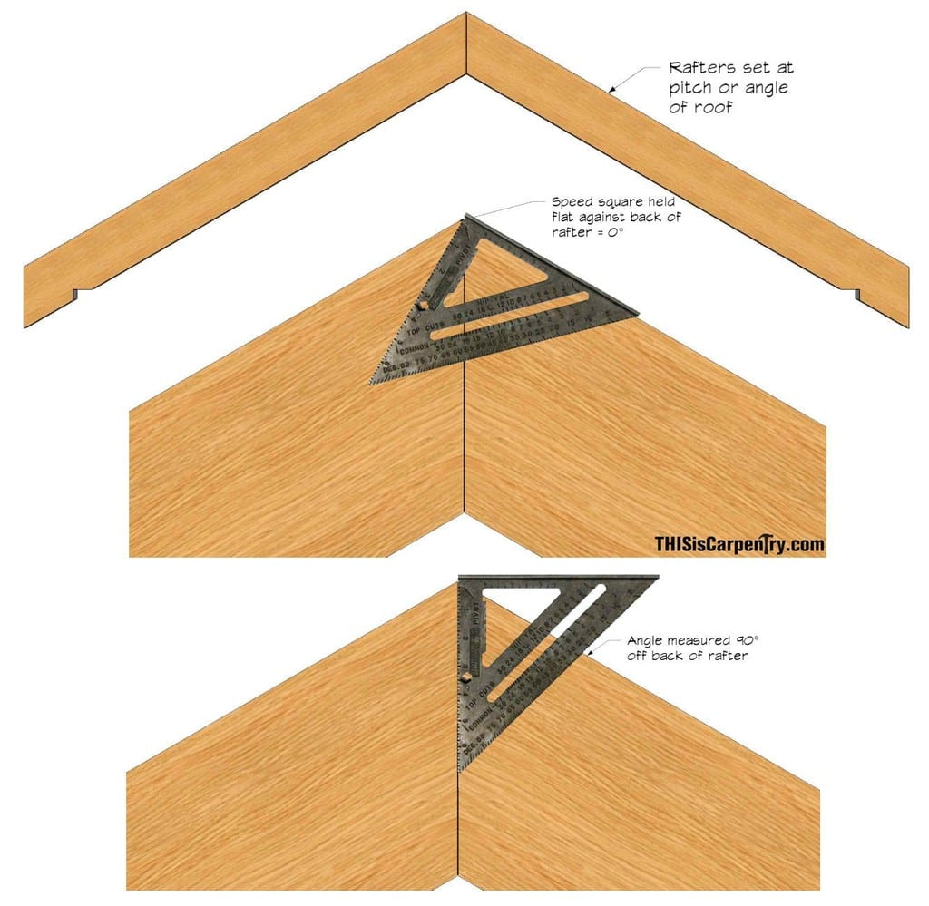 Determine The Miter Angle By Measuring The Complete Angle Change