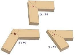 How To Join Wood Corners With A Miter Joint