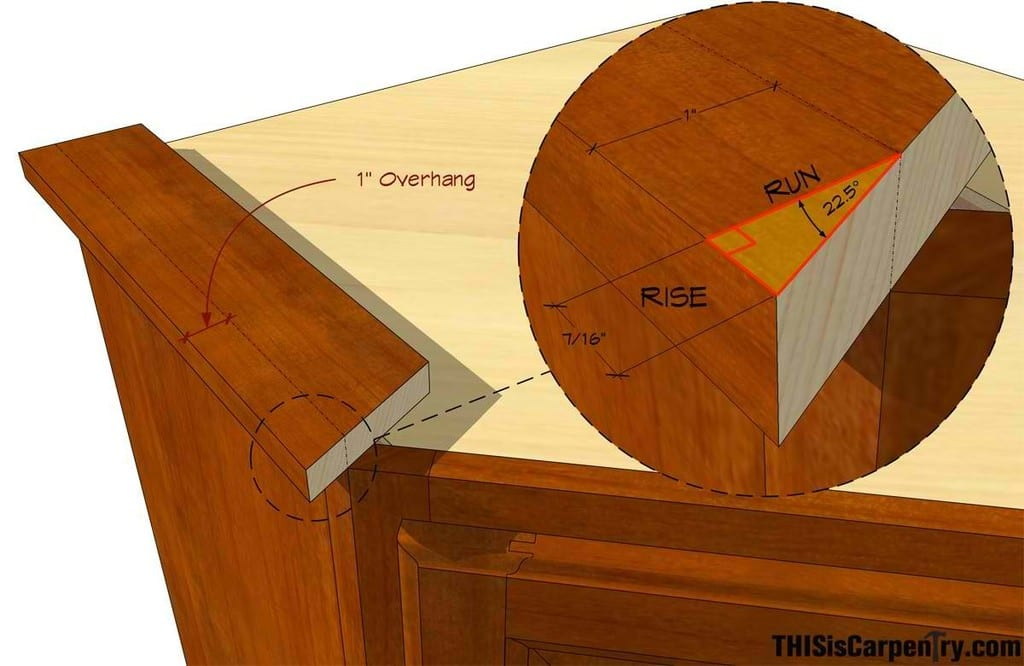 Measure The Angled Gap Using Scraps At First