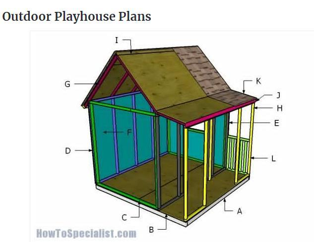 Simple Outdoor Diy Playhouse Plan By How To Specialist 2